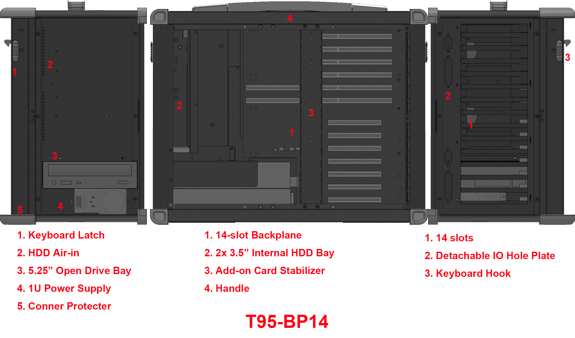 T95 BP142014