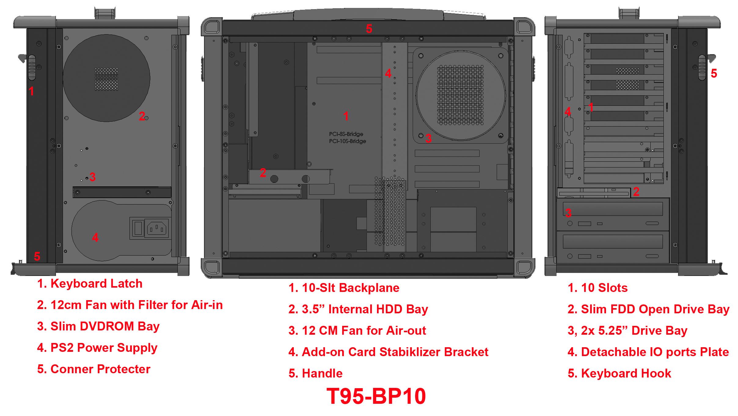 T95BP102014